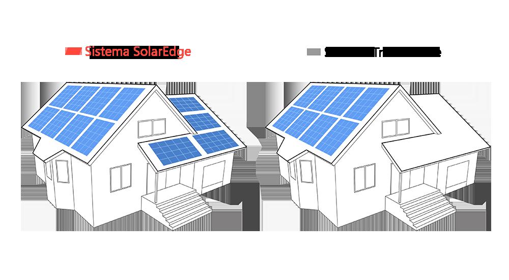 ottimizzatori solaredge 3